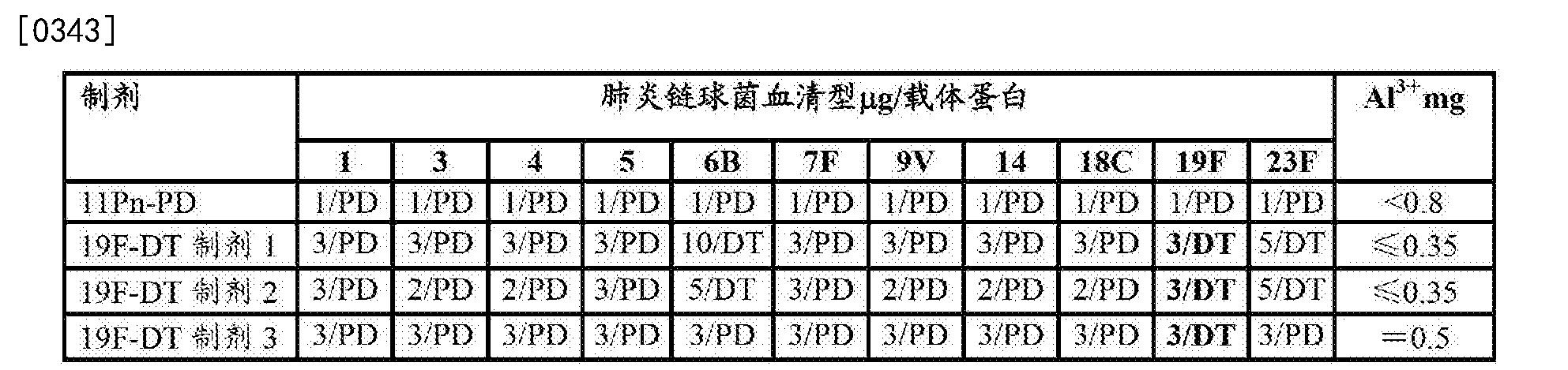 Figure CN103585623BD00341