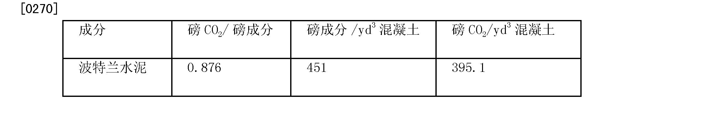 Figure CN101939269BD00413