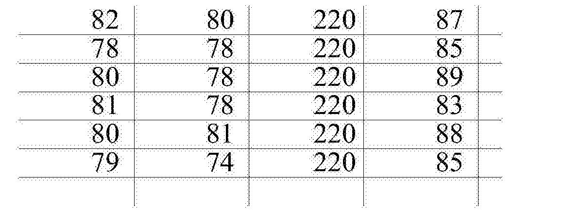 Figure CN107633810AD00071