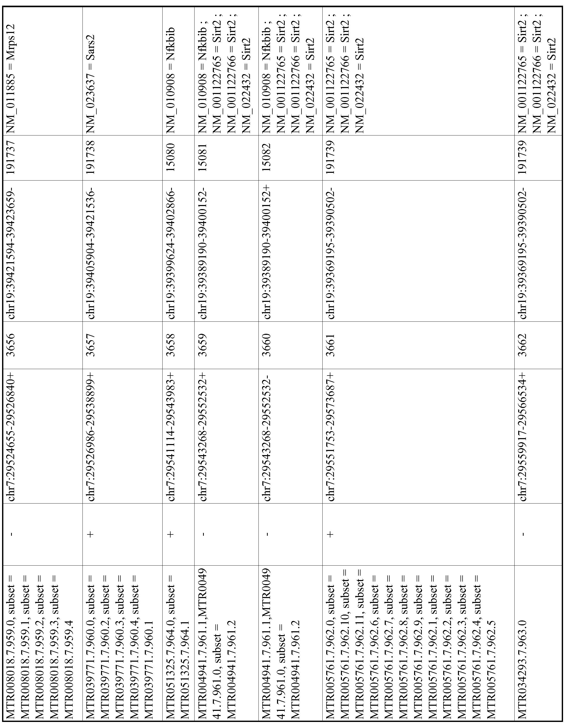 Figure imgf000706_0001