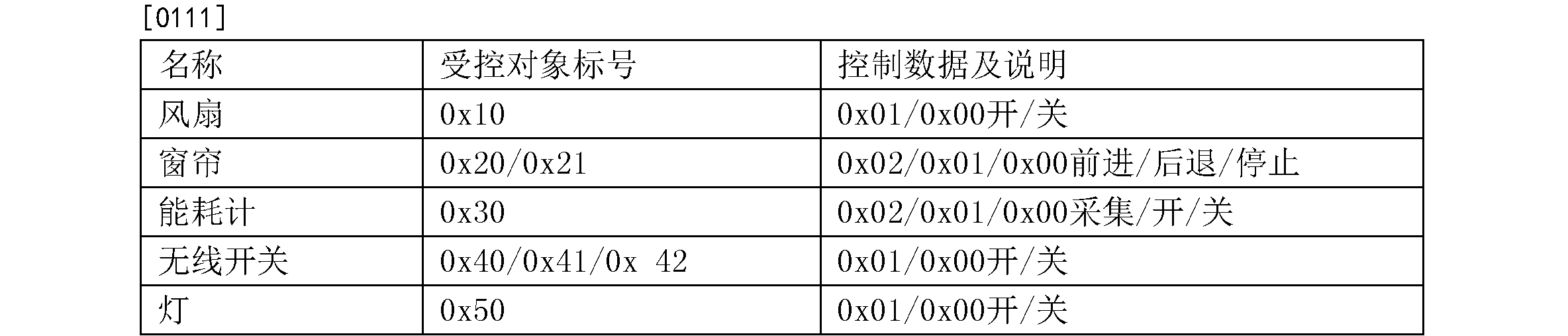 Figure CN104331053BD00122
