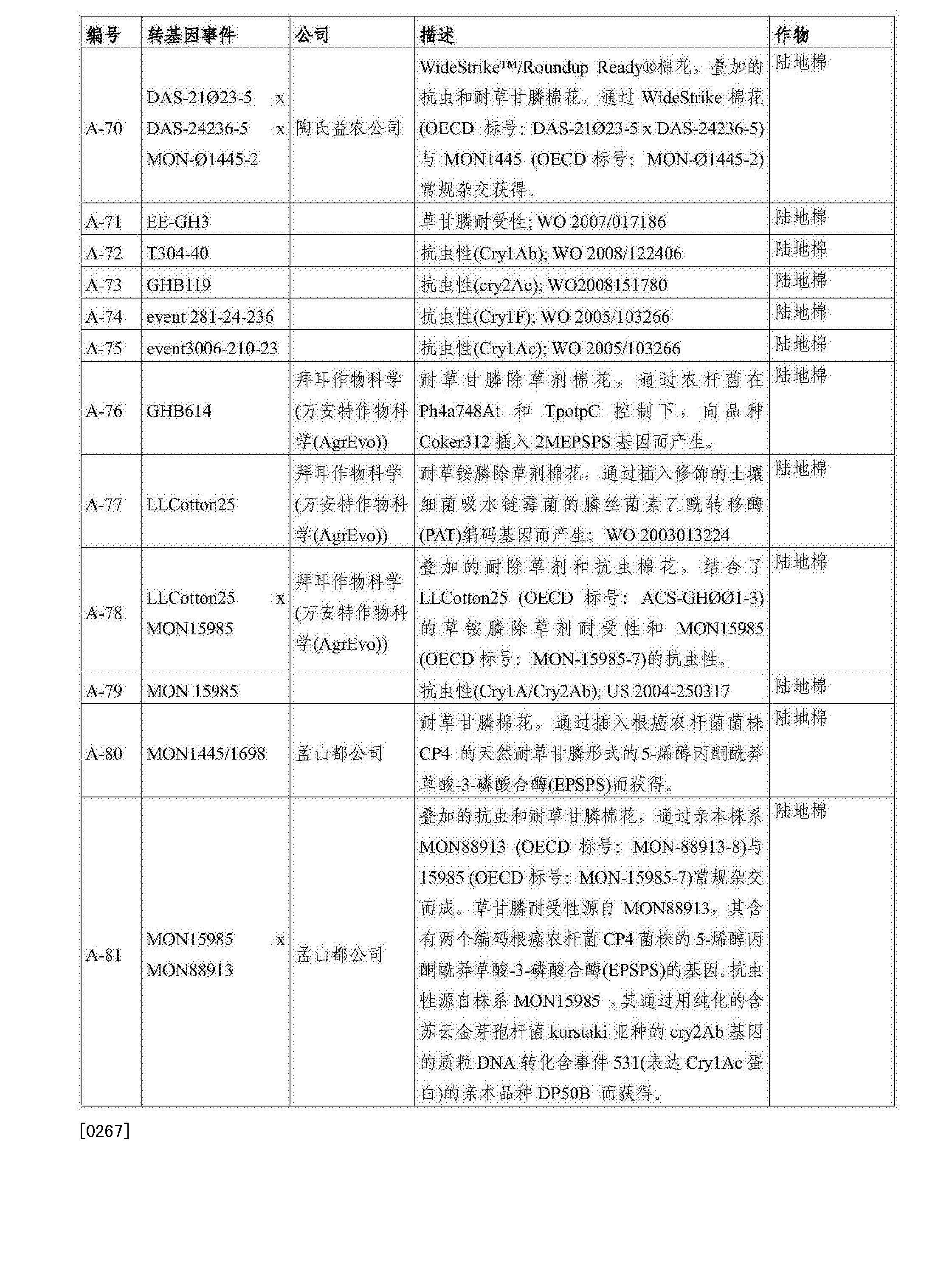 Figure CN103717076BD00361