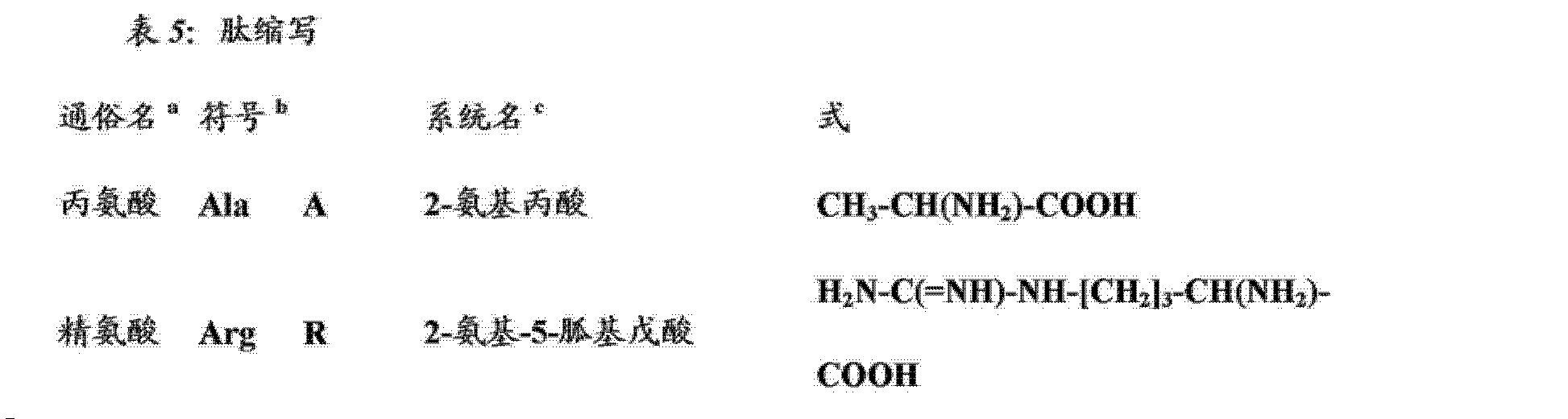 Figure CN103747782AD00641