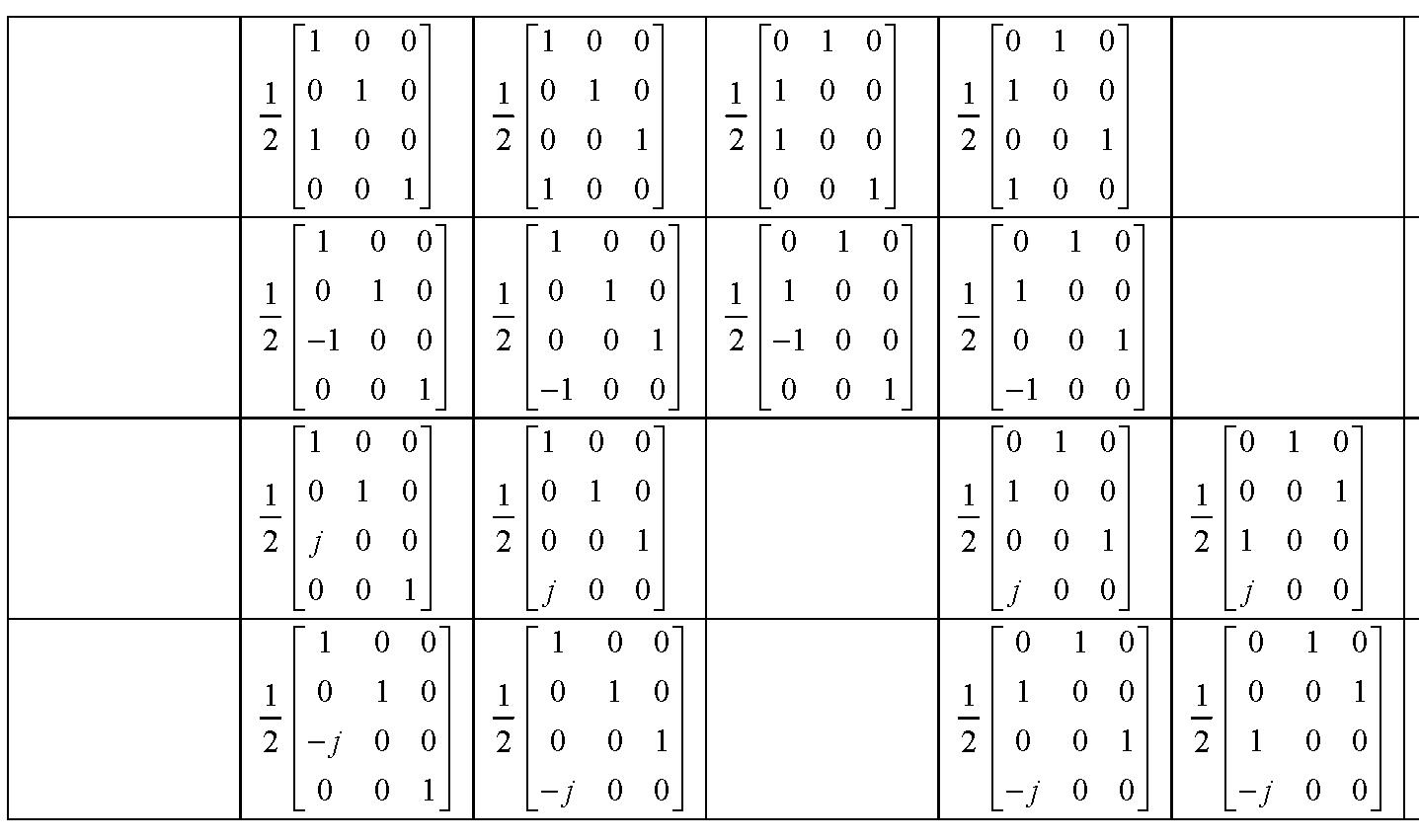 Figure 112010009825391-pat01074