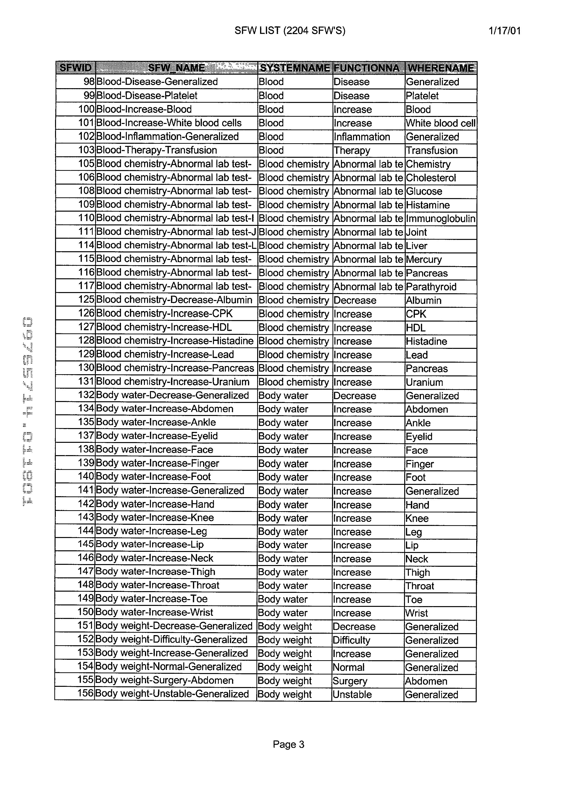Figure US20030061072A1-20030327-P00855