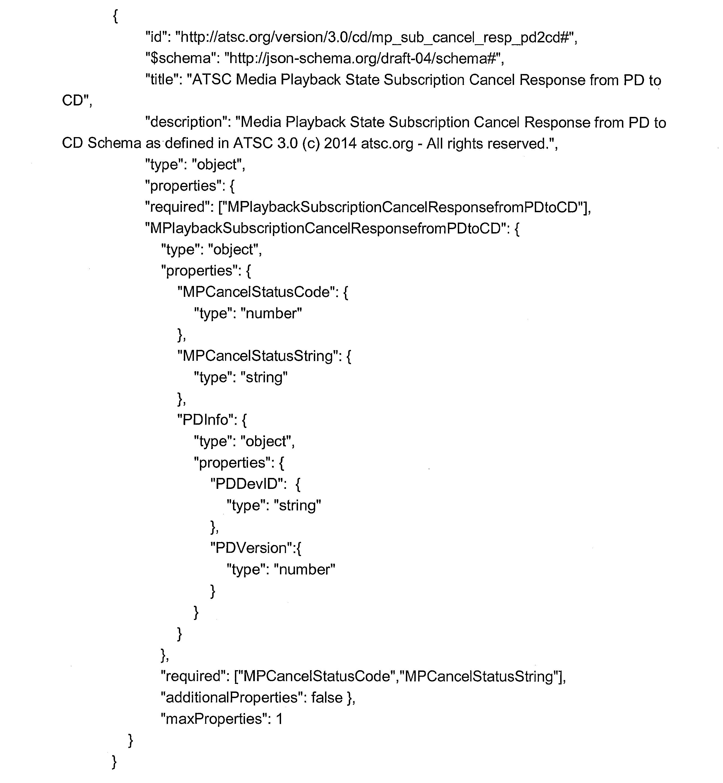 Figure JPOXMLDOC01-appb-I000071