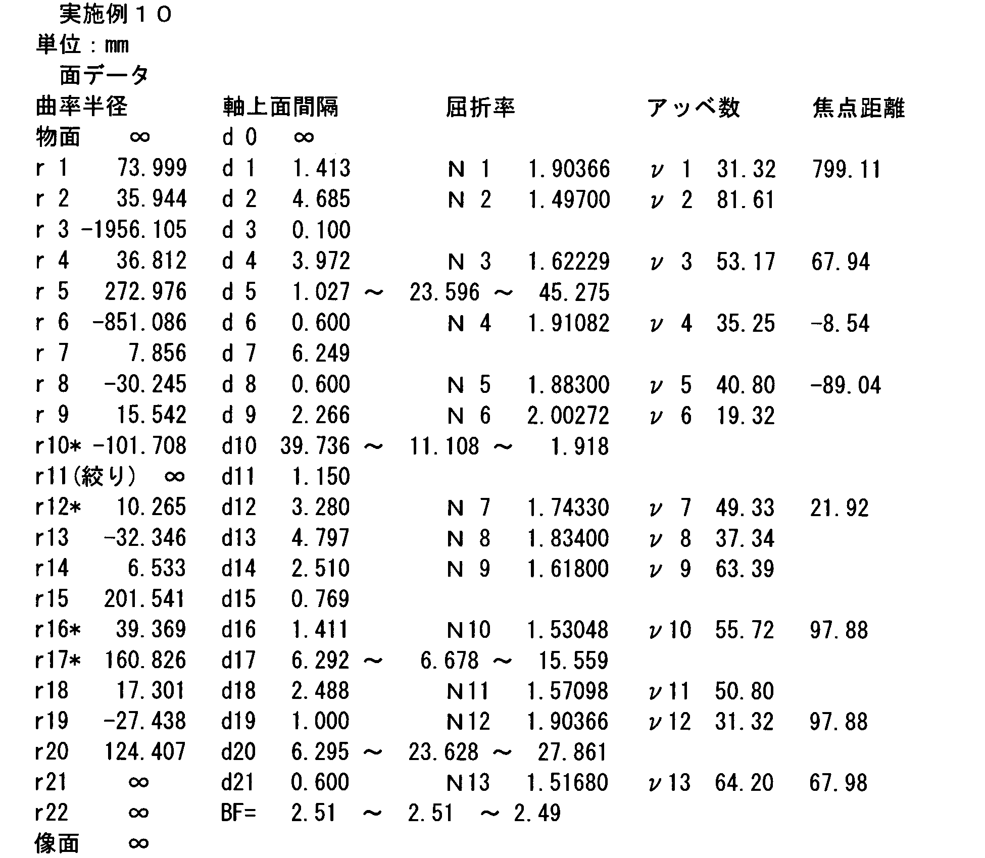 Figure JPOXMLDOC01-appb-I000078
