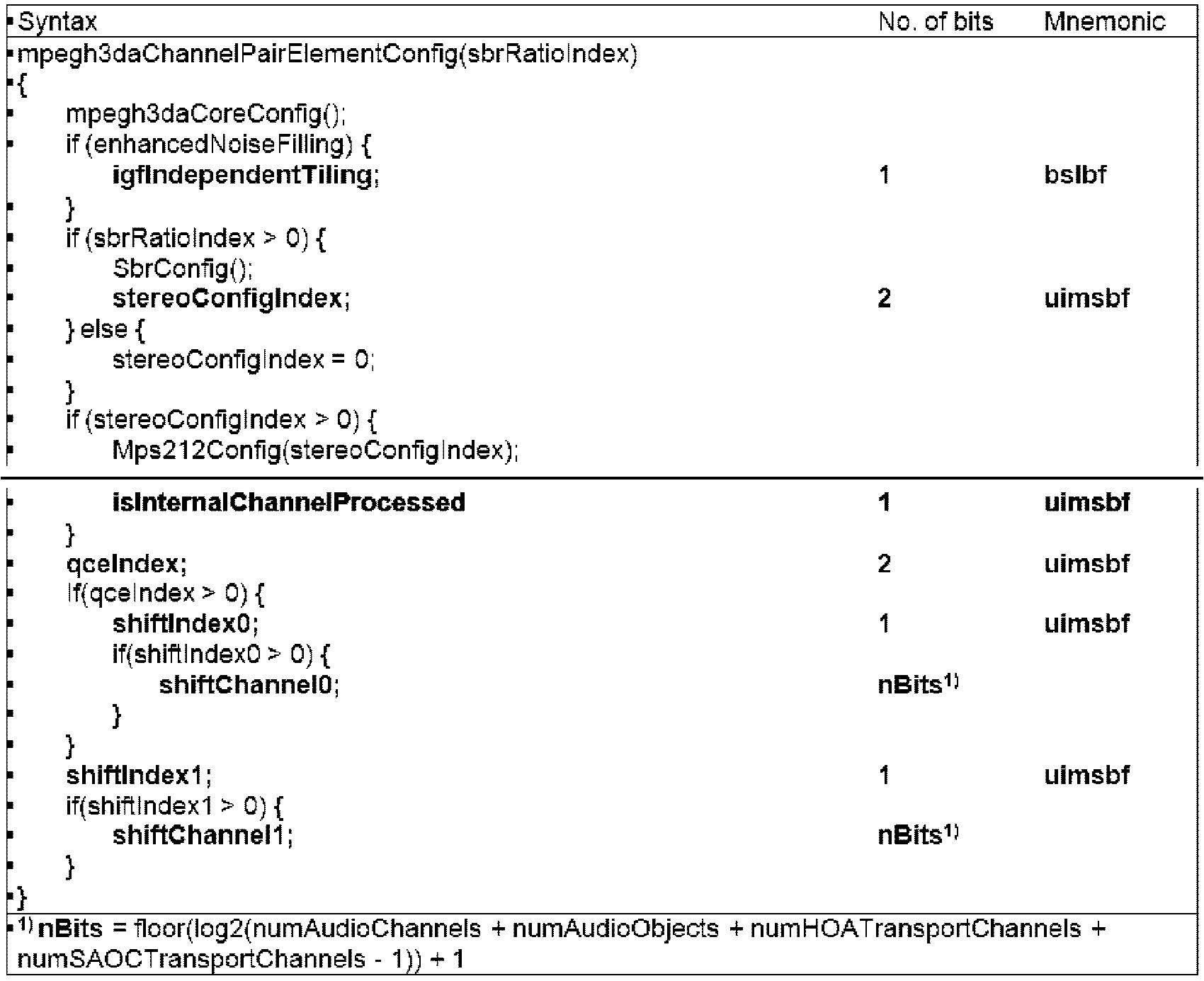 Figure PCTKR2016006497-appb-T000012