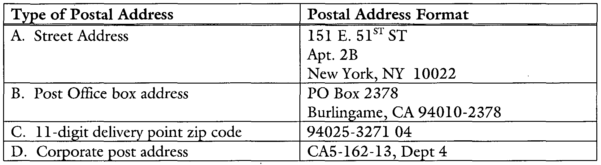 wo2002051051a1 - registration based mail-addressing system - google