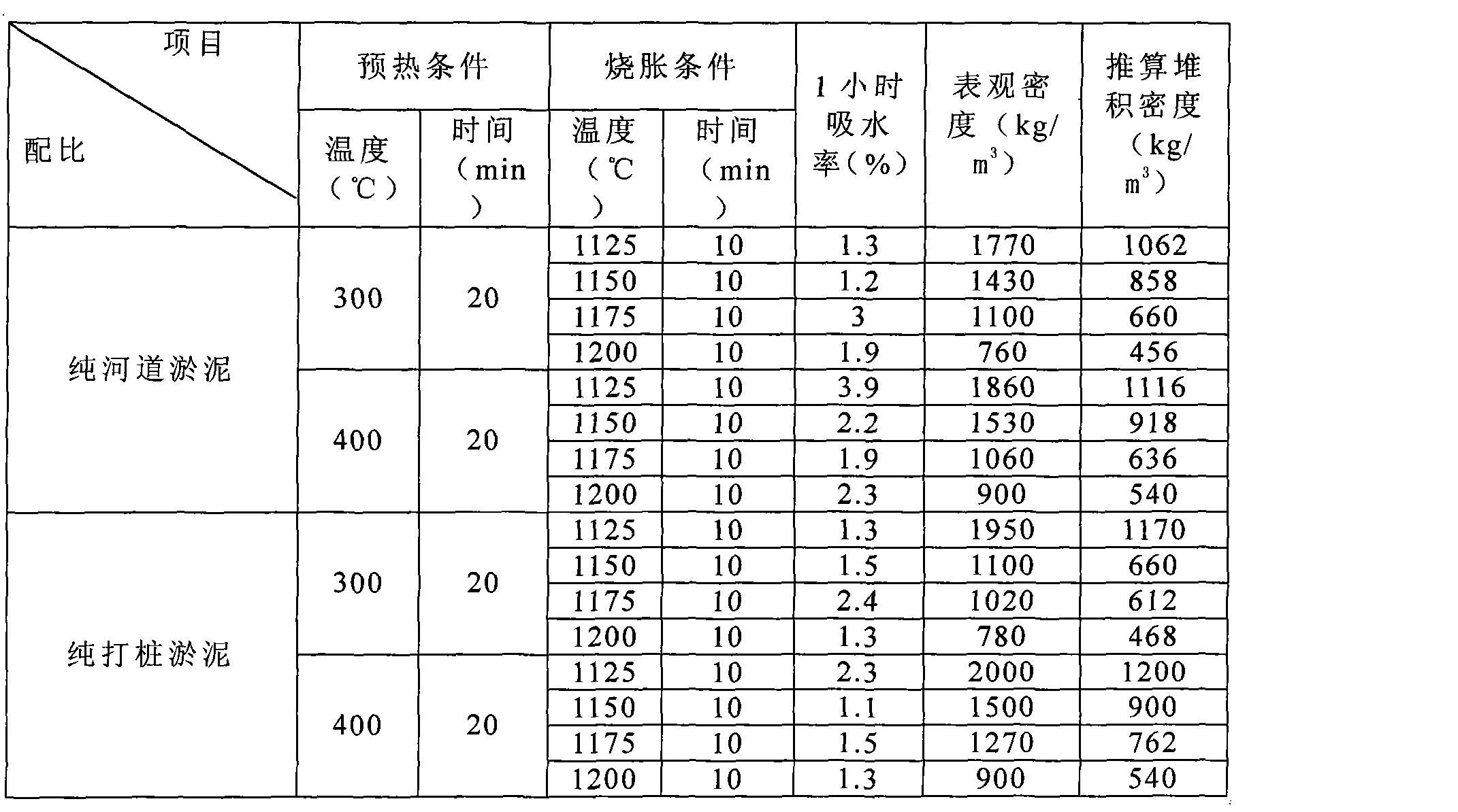 Figure CN101585714BD00072
