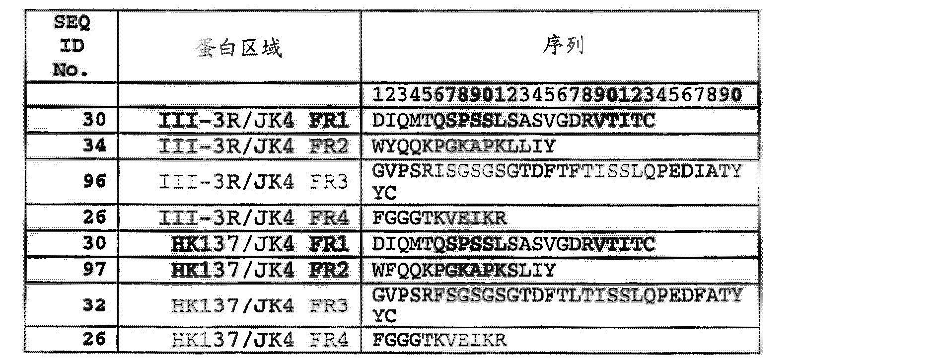 Figure CN103145838AD00842