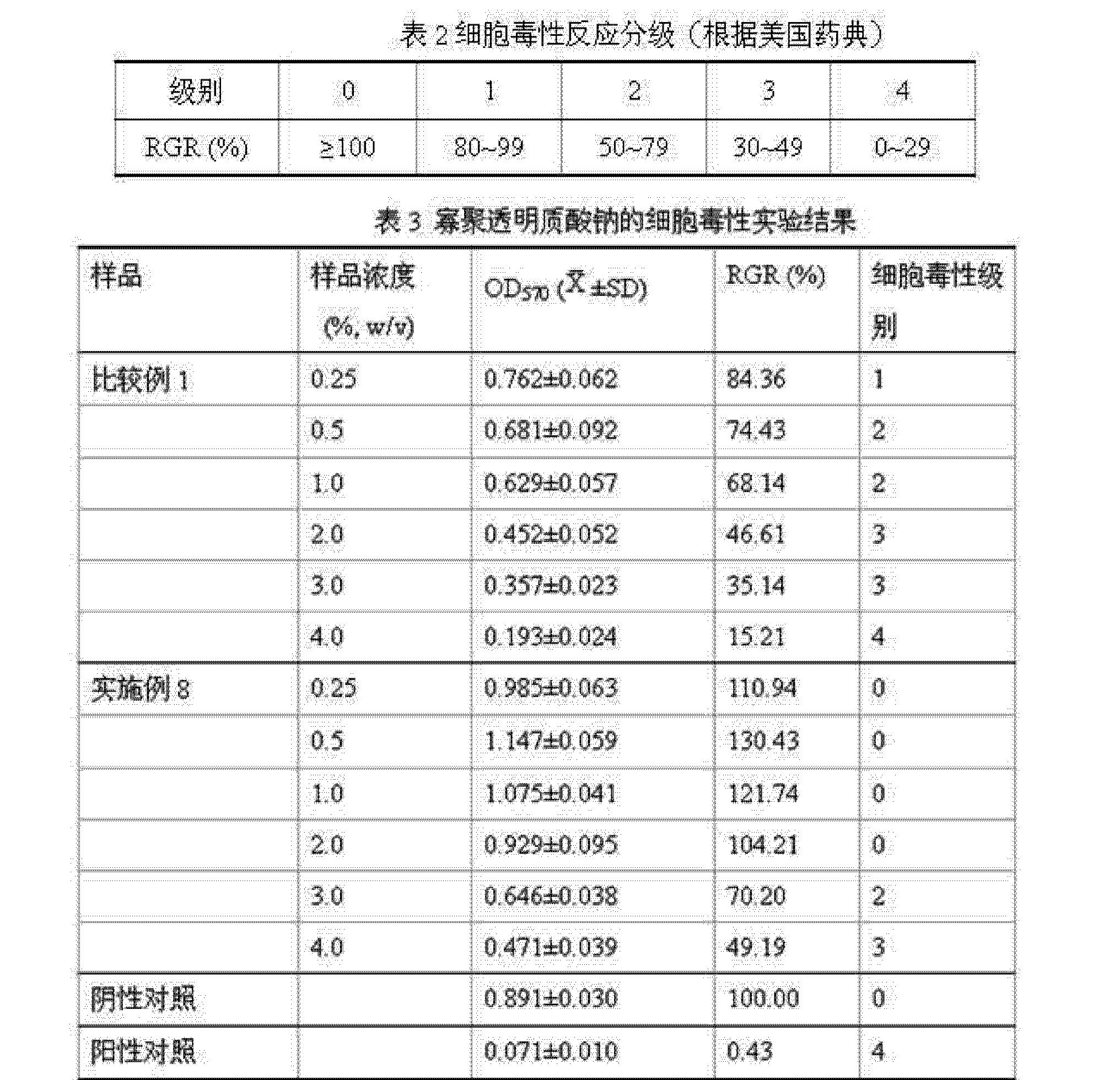 Figure CN102876748AD00141