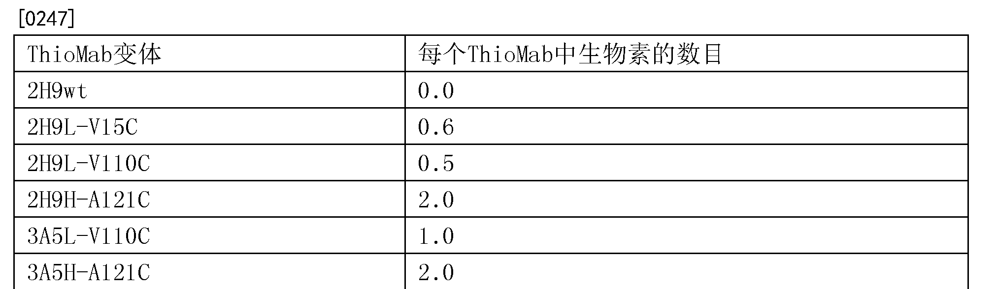 Figure CN103068406BD00471