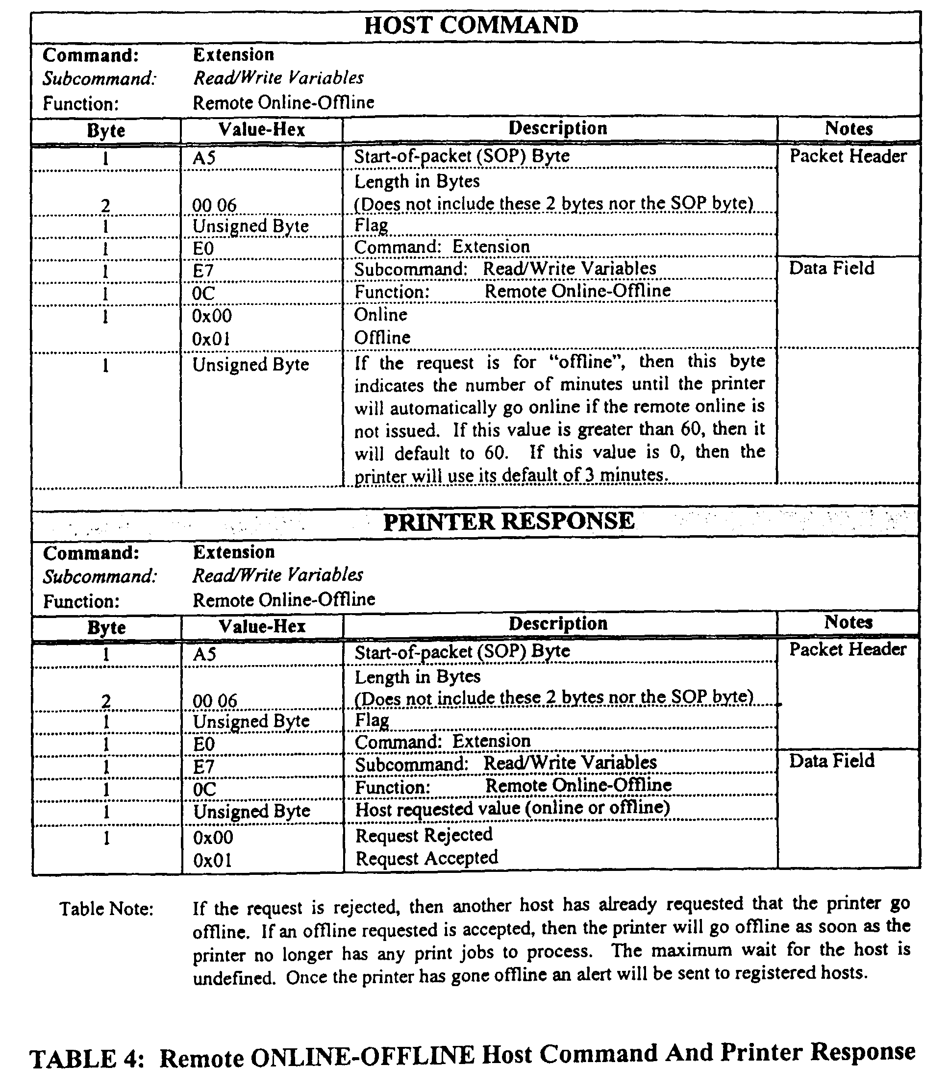 EP0809176A2 - Printer communication system and method
