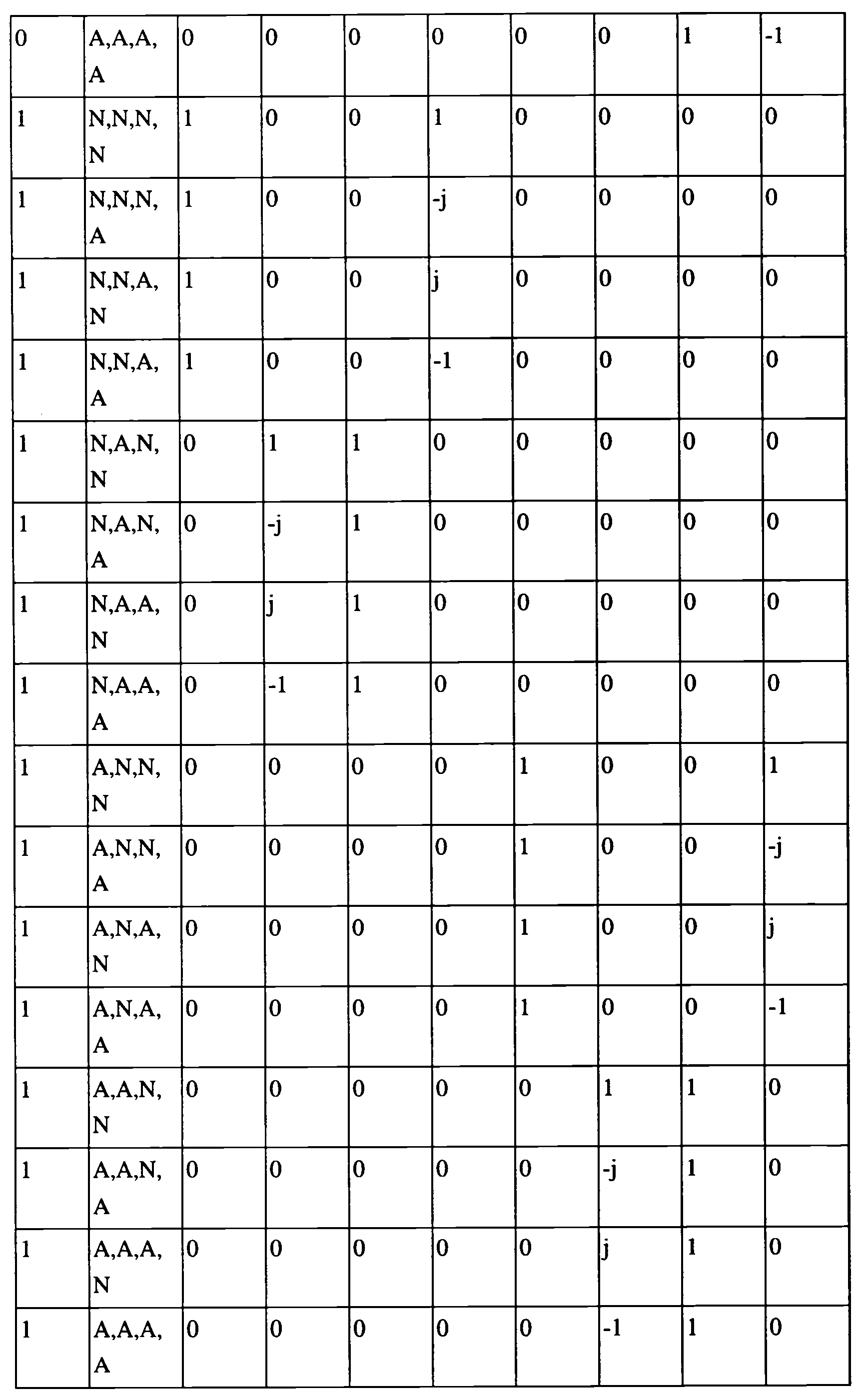 Figure 112012071617009-pct00033