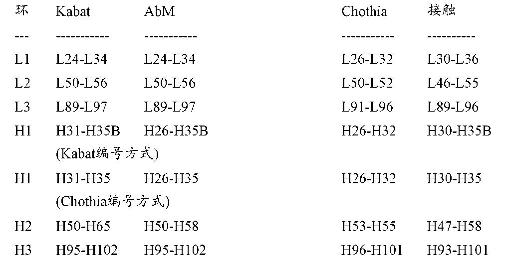 Figure CN102498129BD00291
