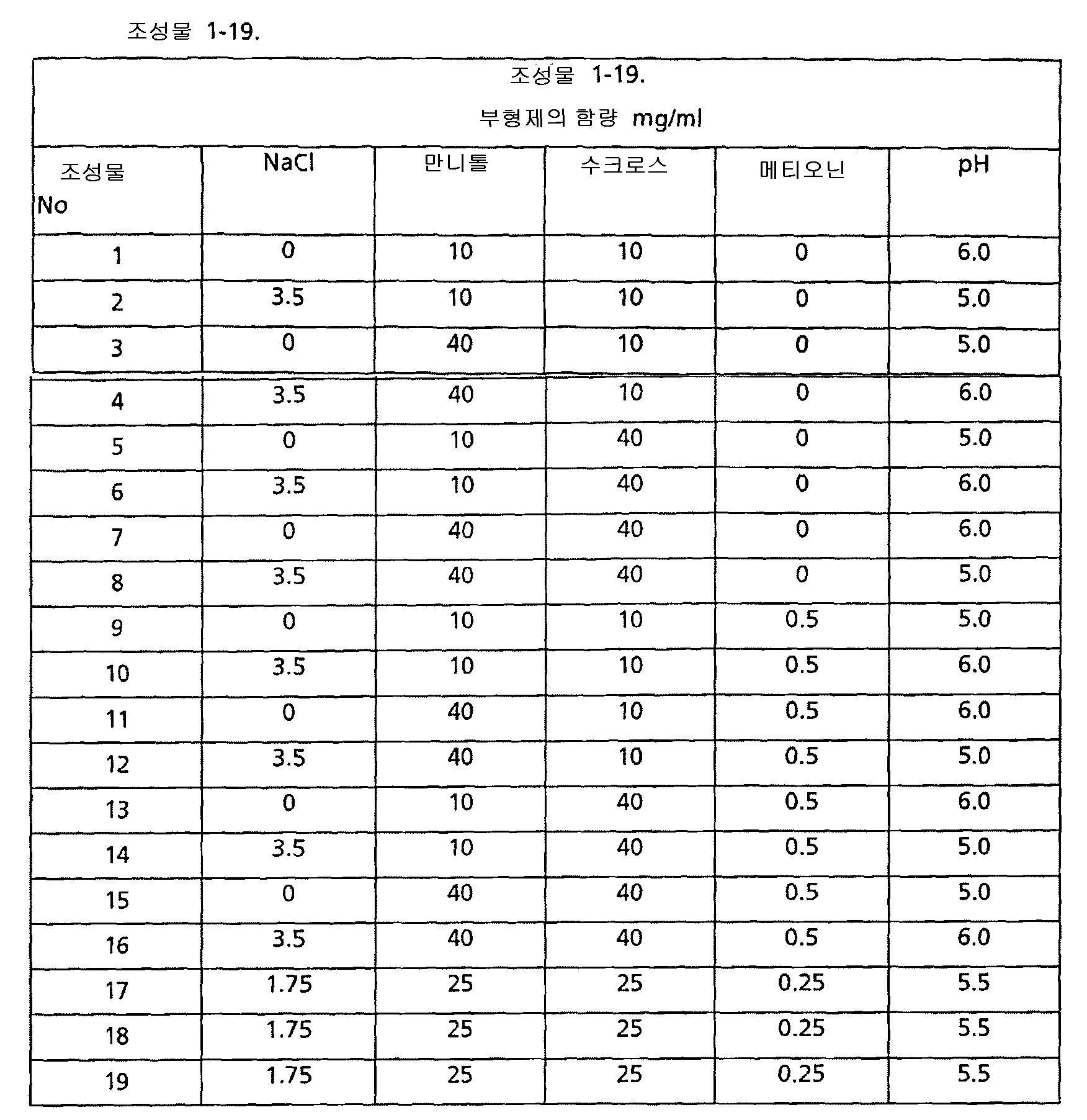 Figure 112011022962401-pat00006