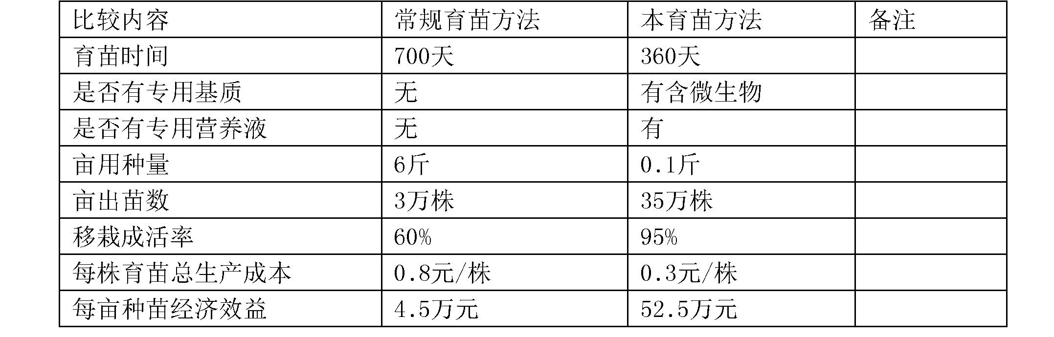 Figure CN104996138BD00061