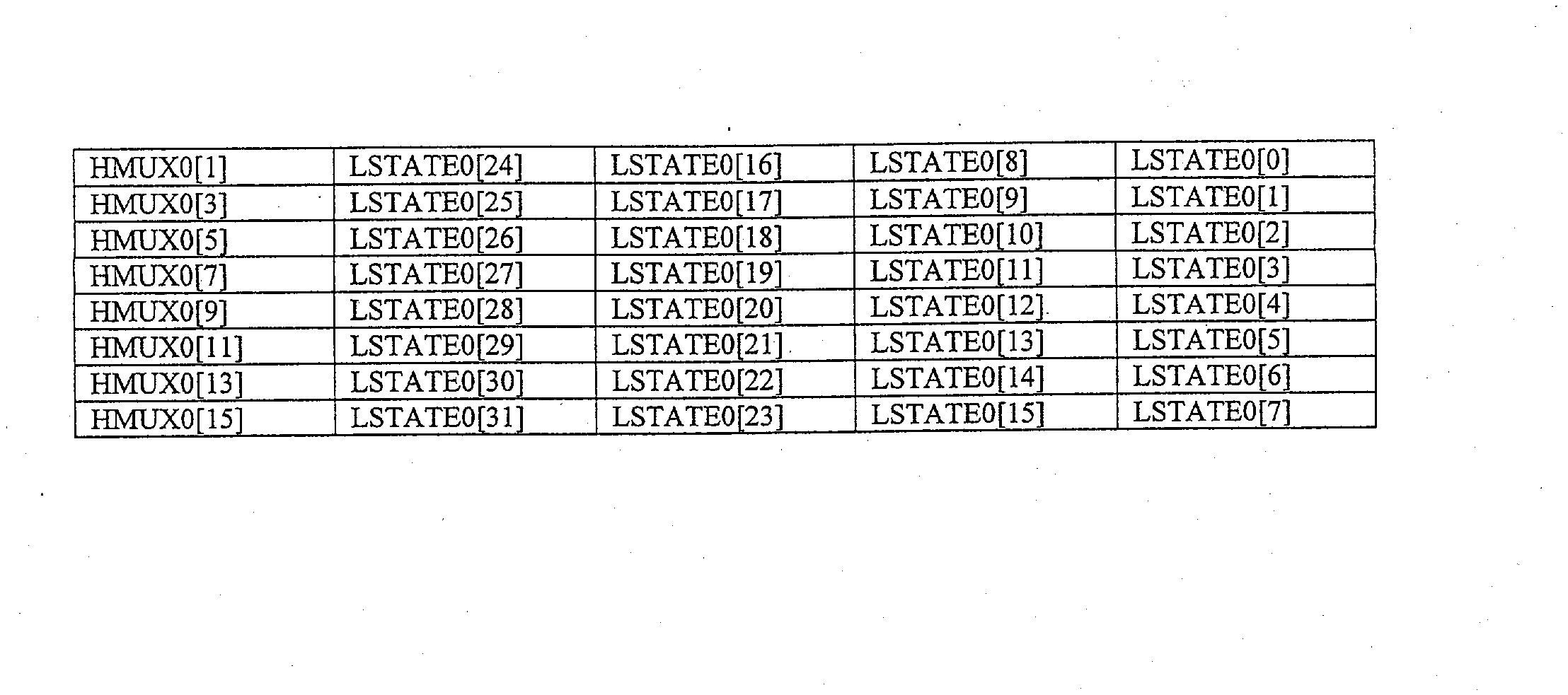 Figure US20030088757A1-20030508-P00024