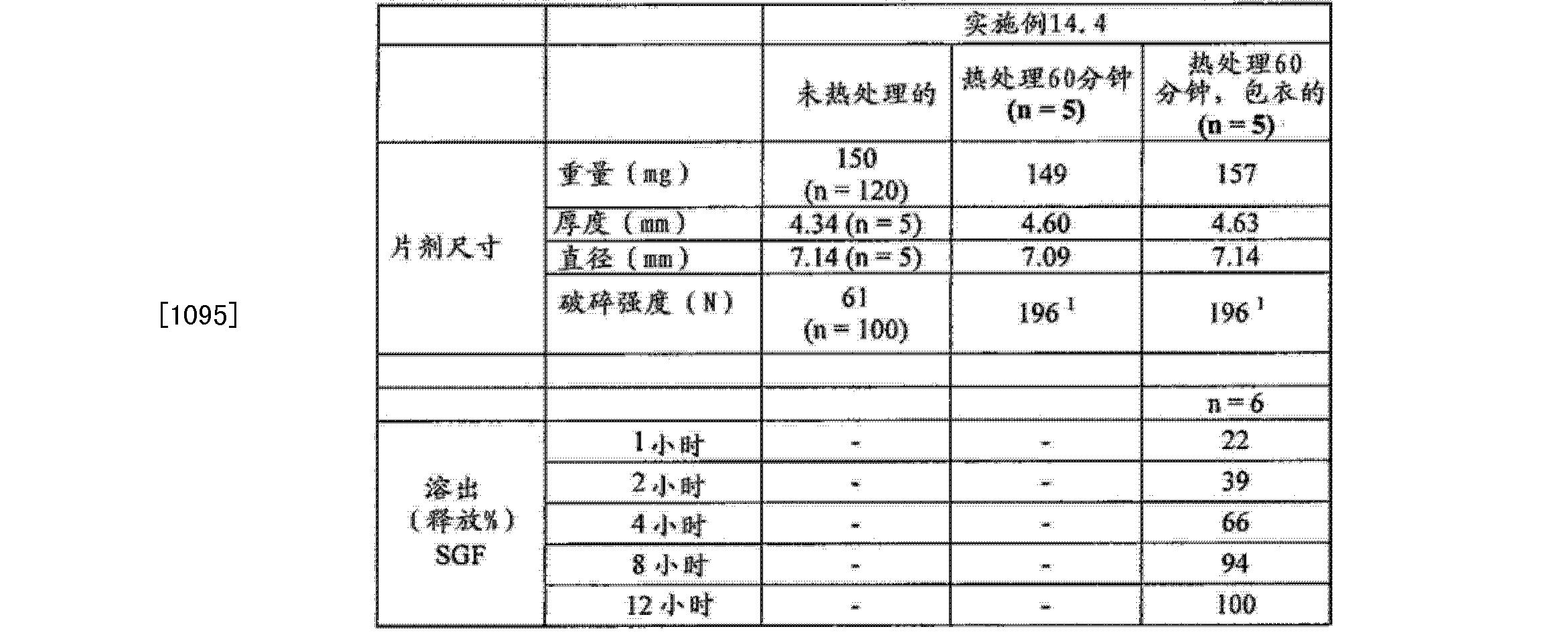 Figure CN102657630BD01001