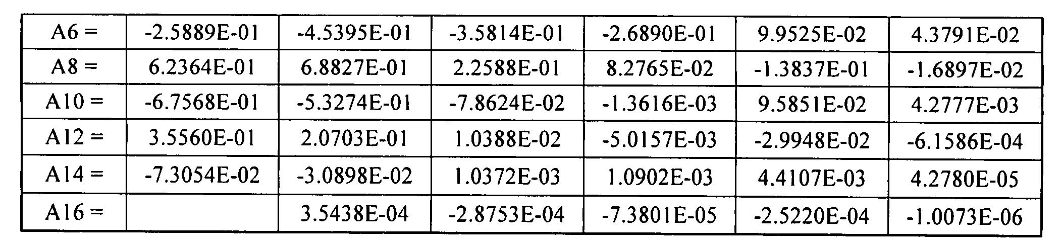 Figure TWI610090BD00036