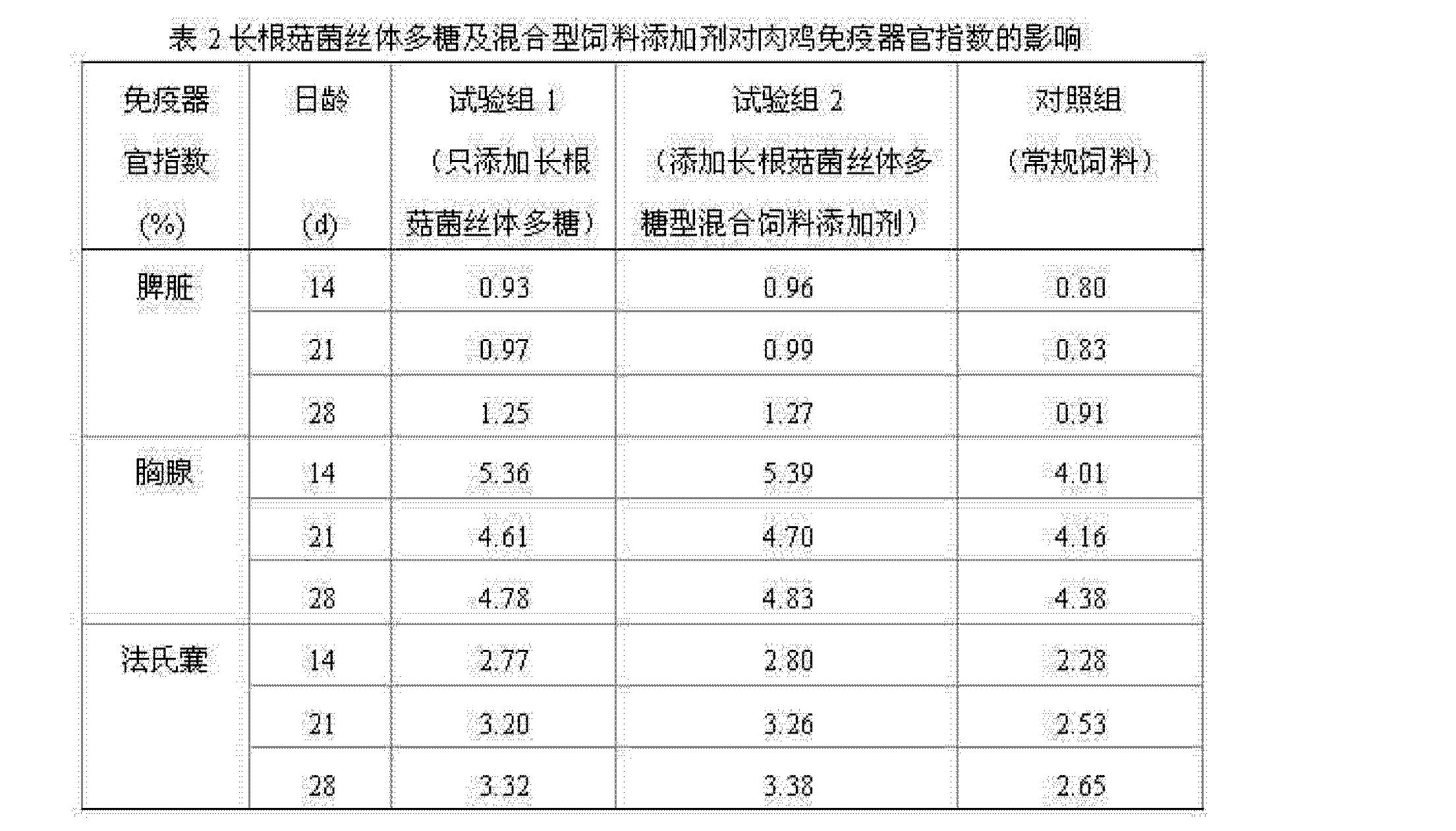 Figure CN102687801AD00071