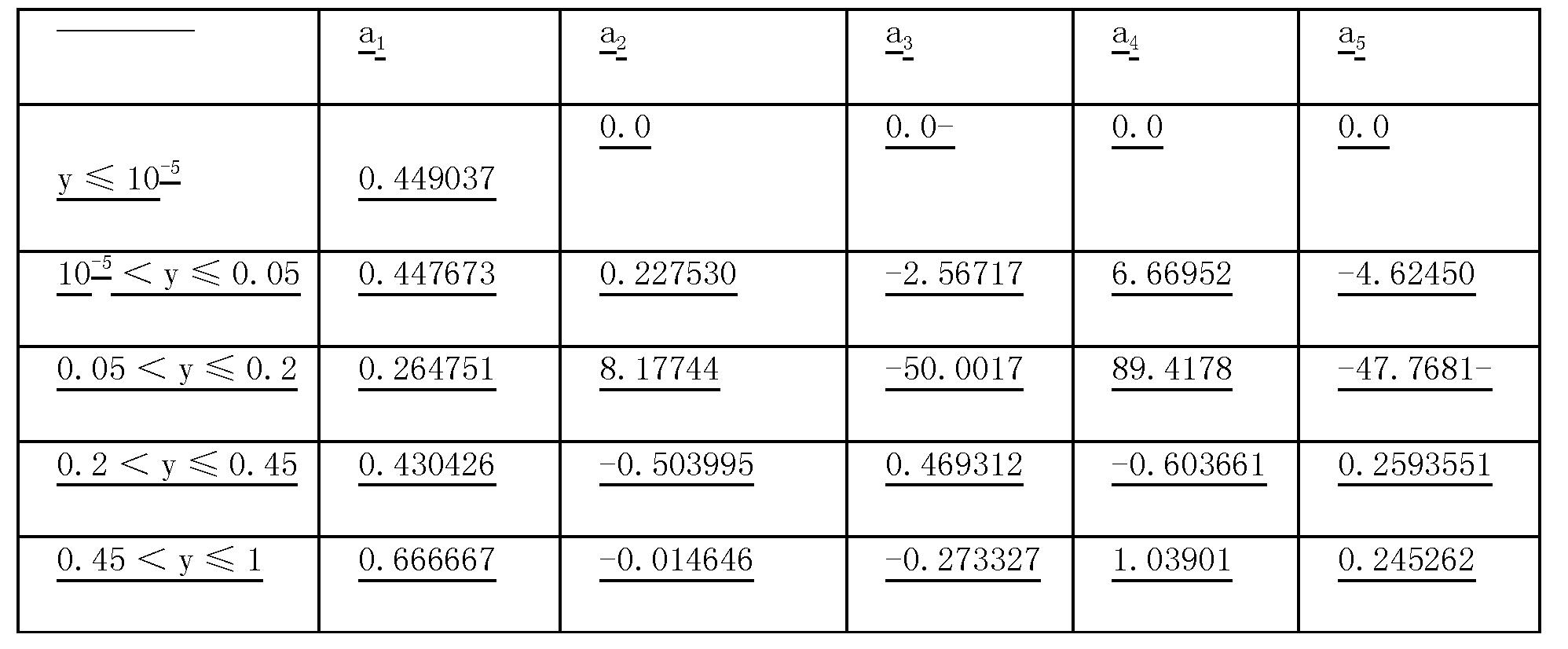 Figure CN102419452BD00161