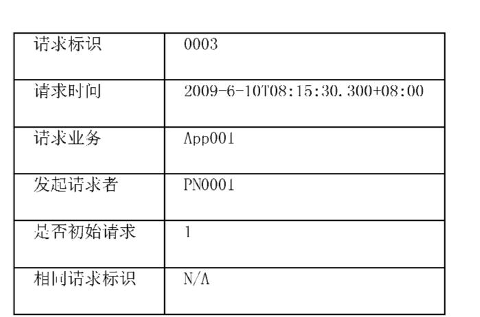 Figure CN101998682AD00172