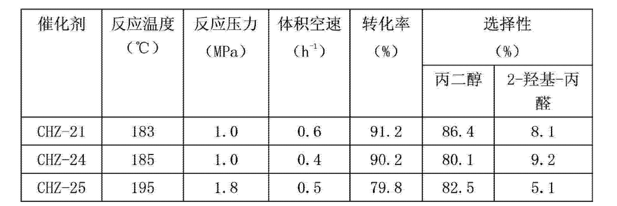 Figure CN103785414AD00102