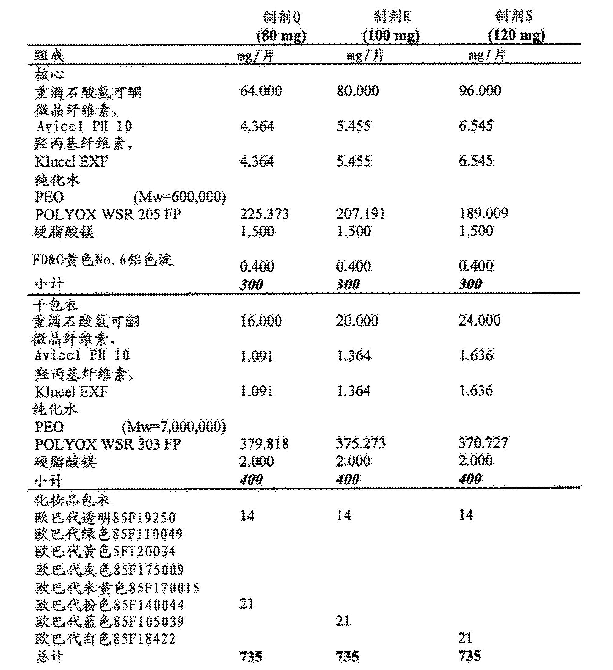 Figure CN103370058AD00461