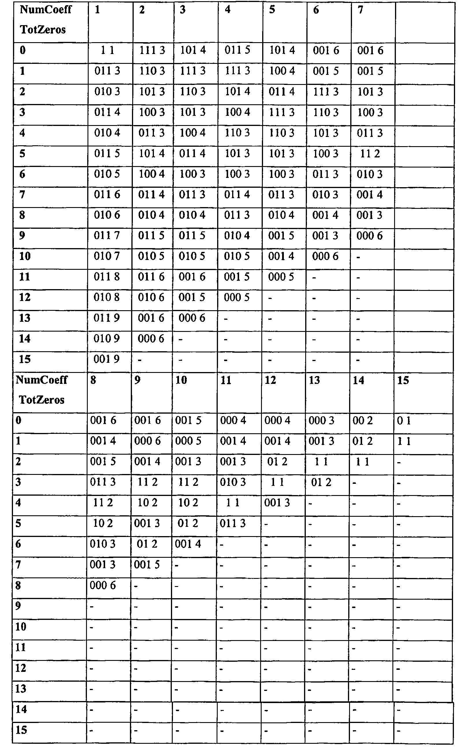 Figure 712010001453992-pct00082