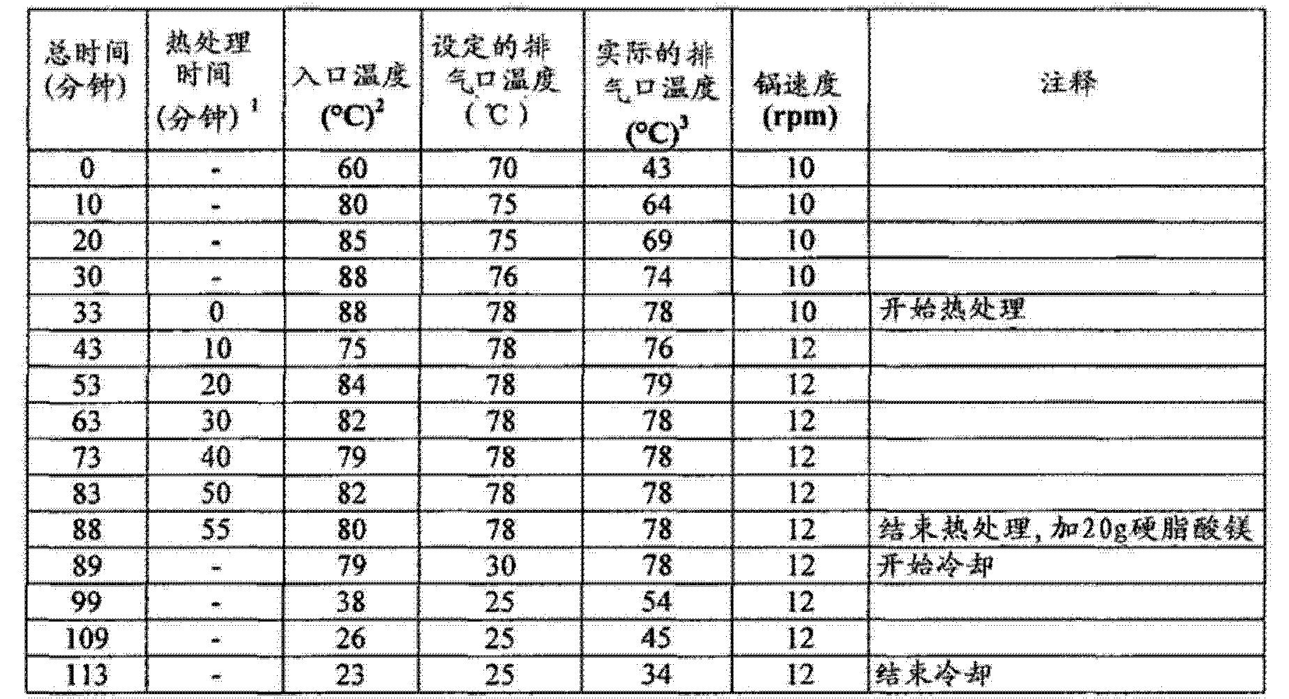 Figure CN102743355BD01561
