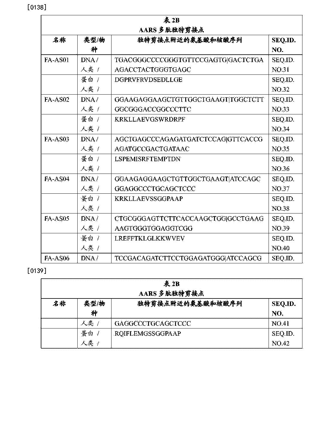 Figure CN105820252AD00371