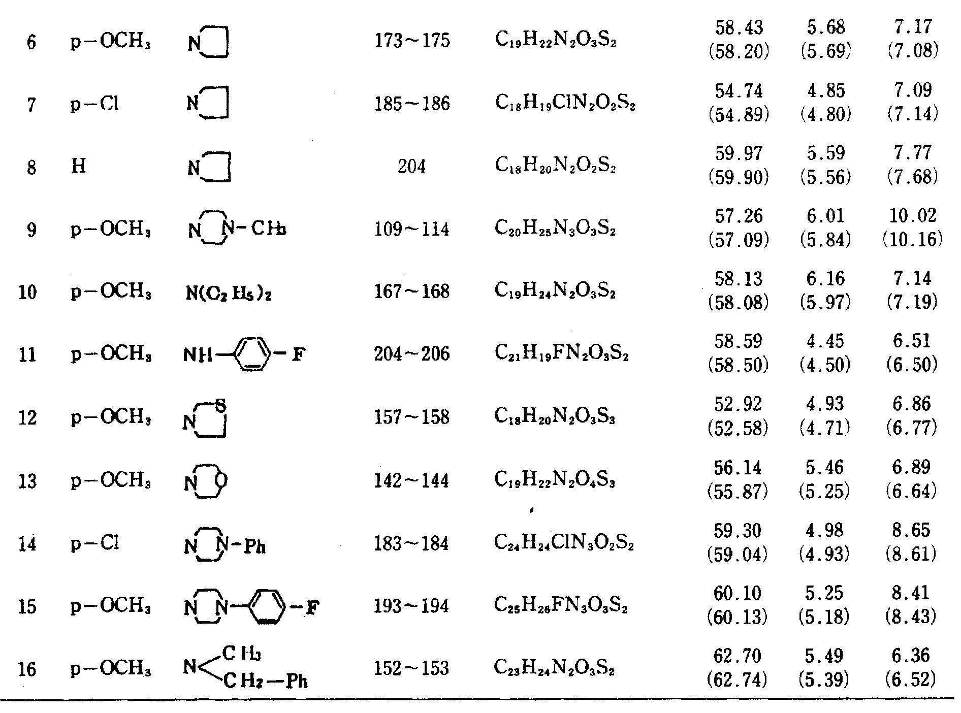 Figure kpo00041