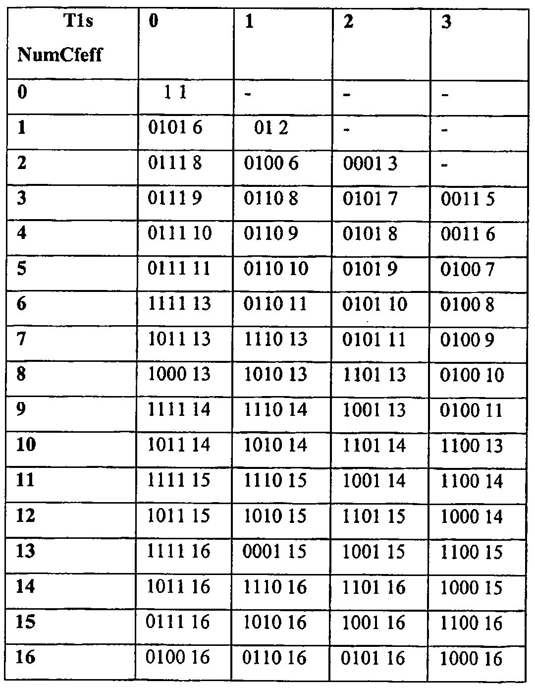 Figure 712010001453992-pct00061