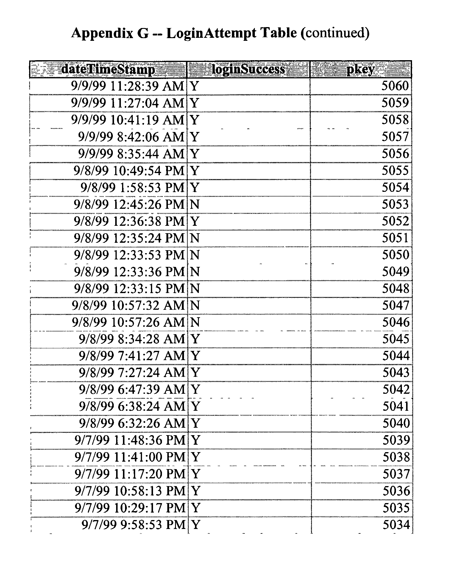 Figure US20020198745A1-20021226-P00008