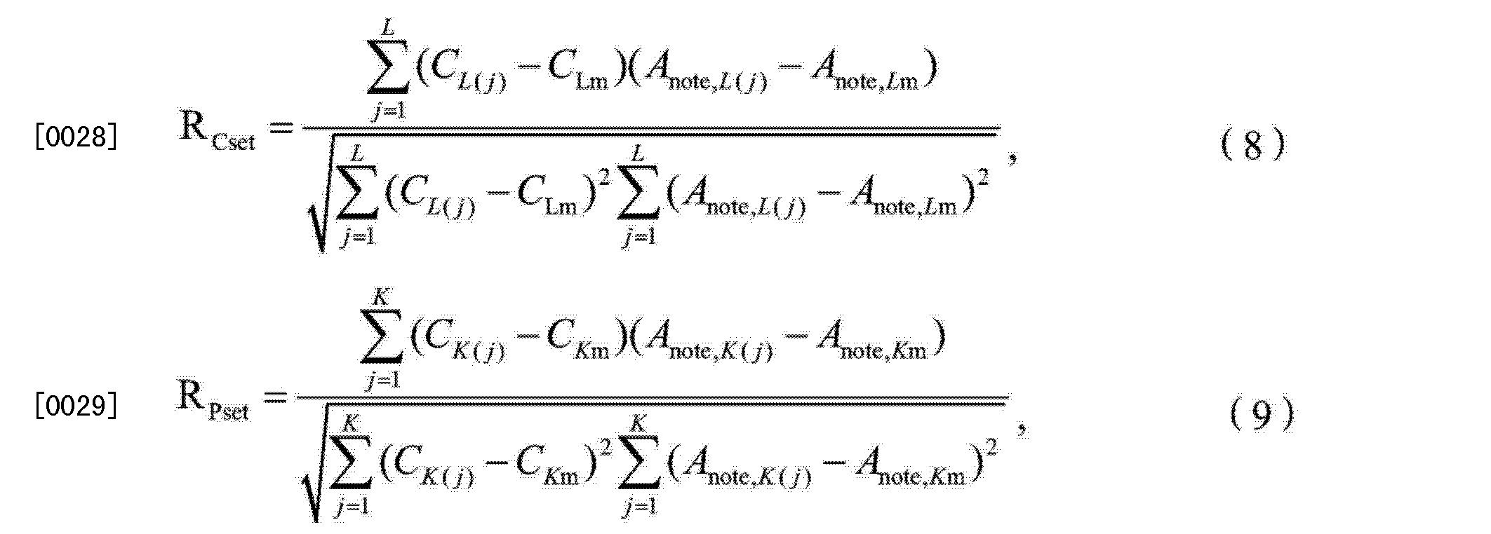 Figure CN102854151BD00072