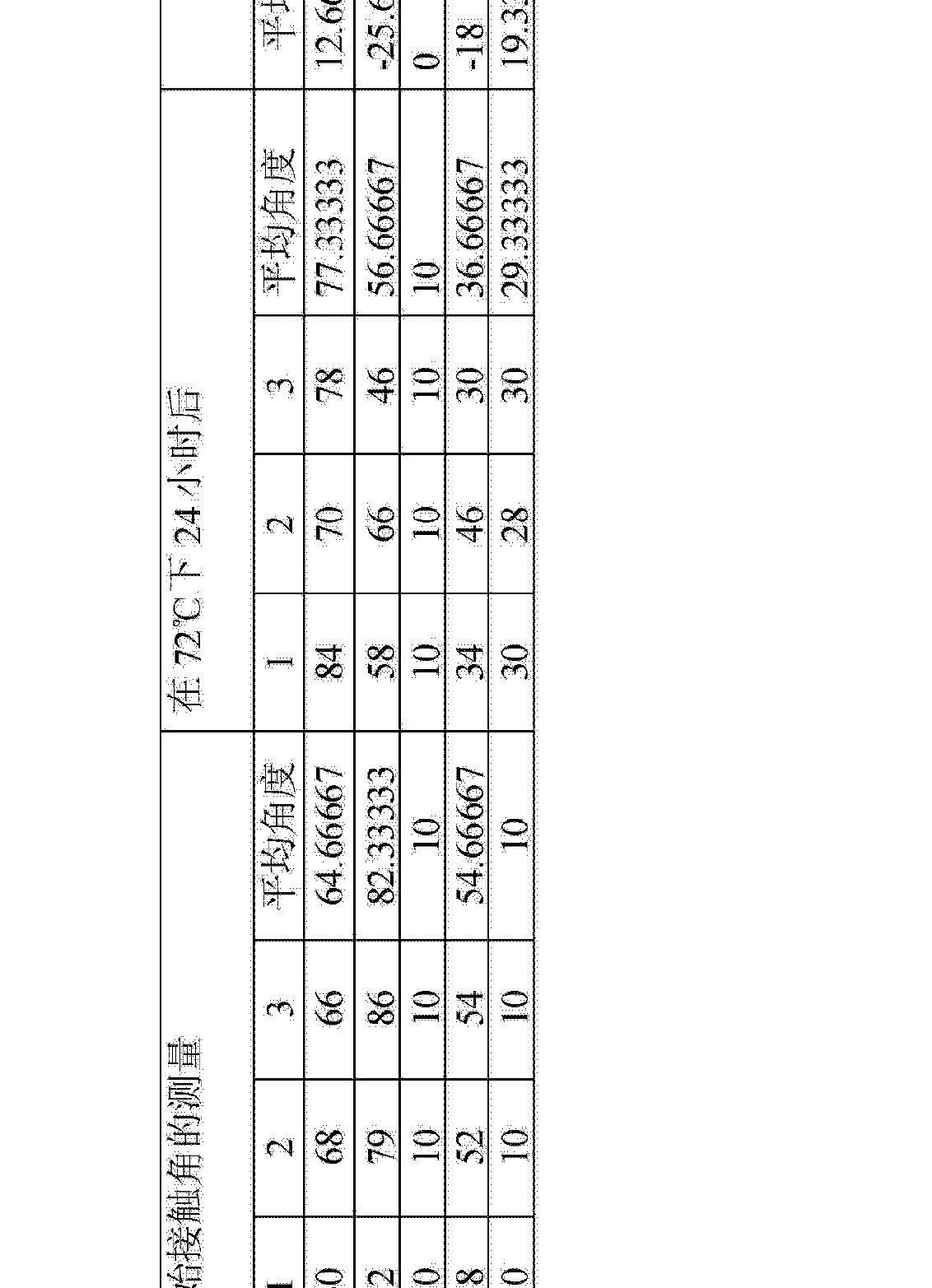 Figure CN102753745AD00601
