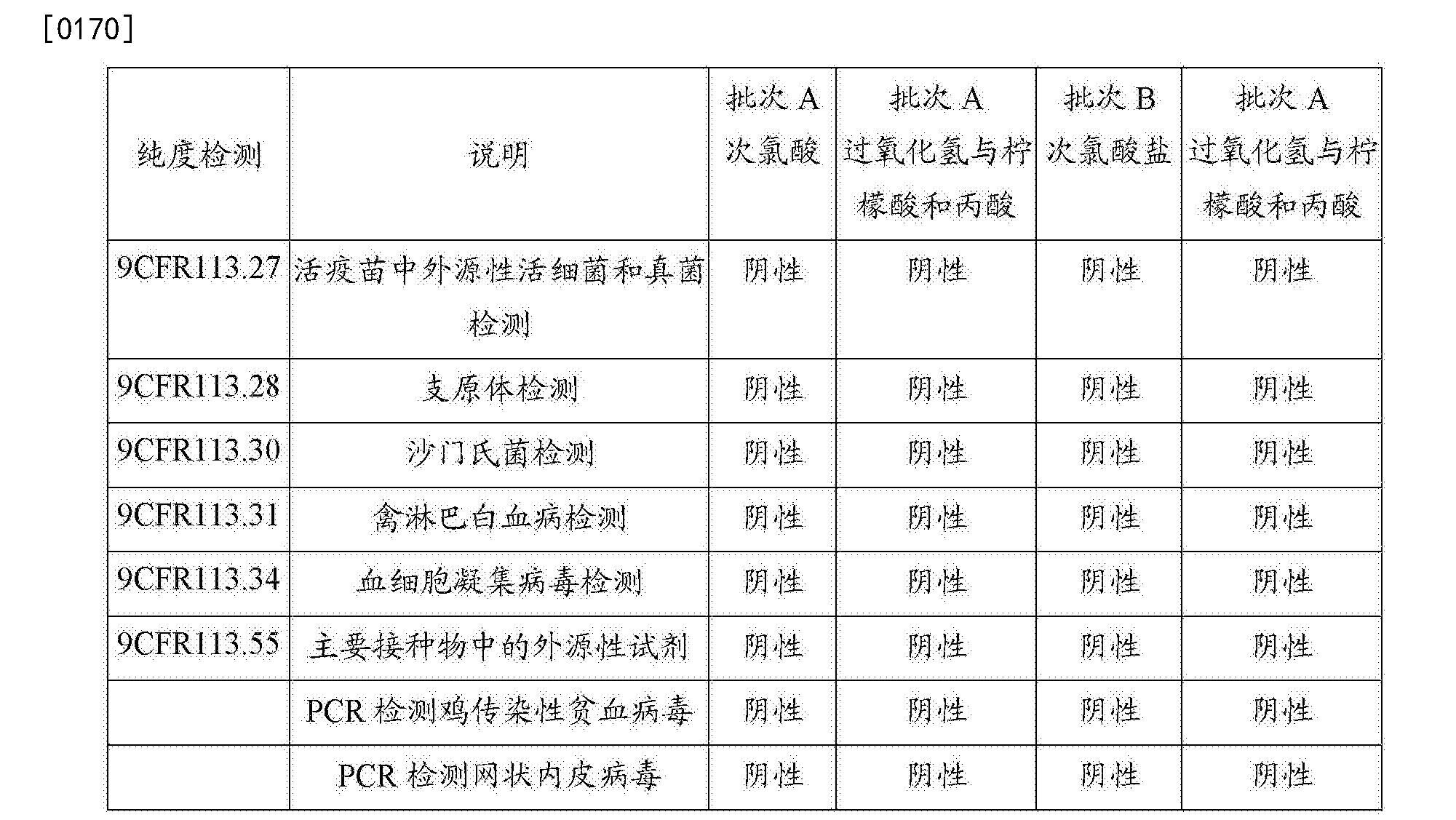 Figure CN103394108BD00182