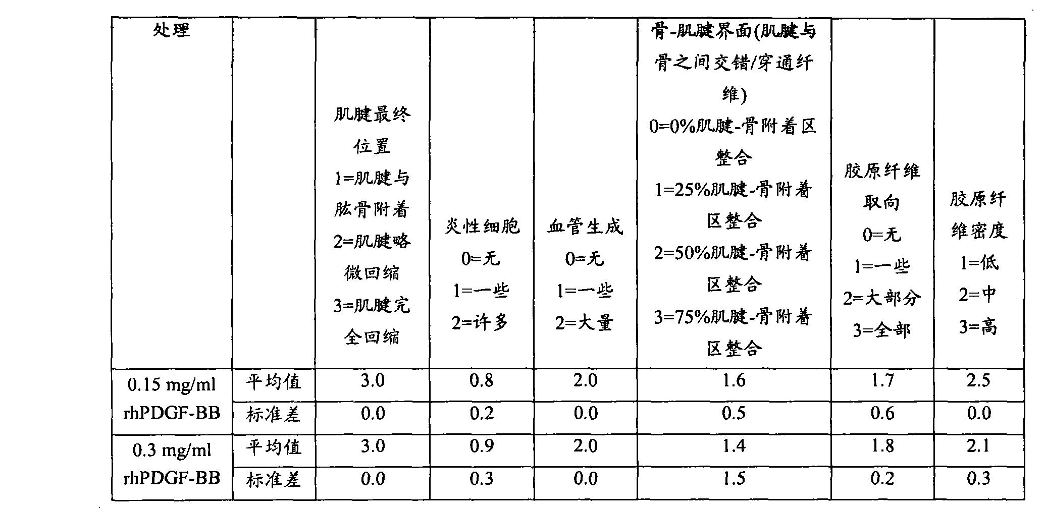 Figure CN102231992BD00531