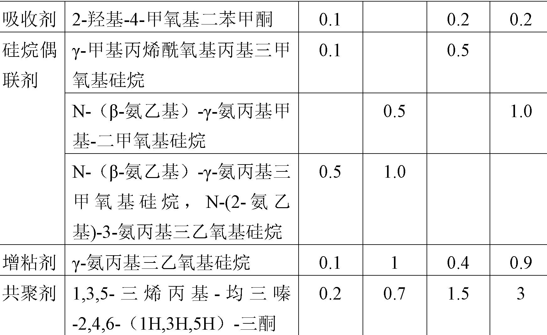 Figure CN102153958AD00081