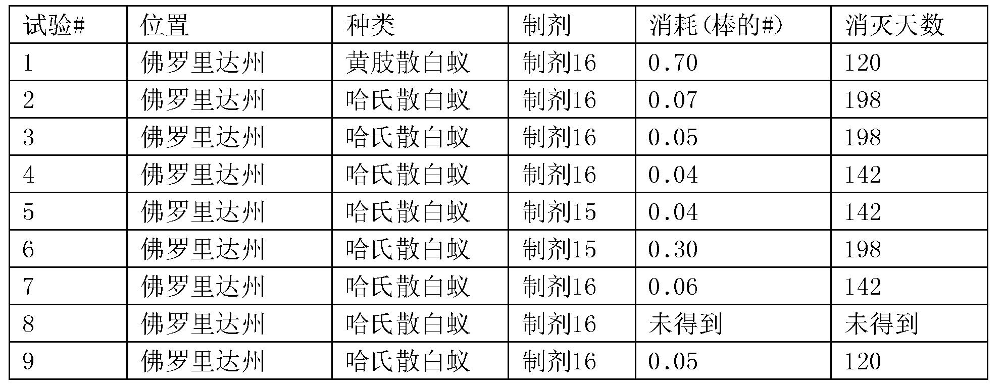 Figure CN103461303BD00442