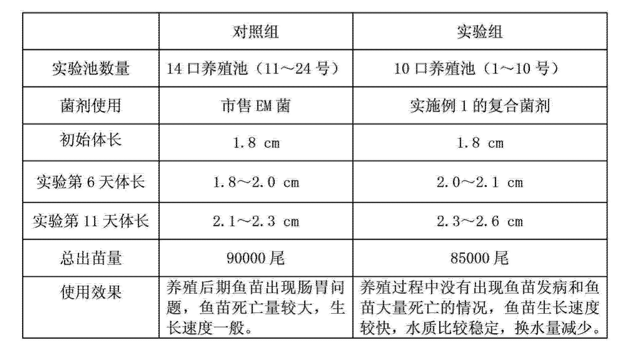 Figure CN103497906BD00101