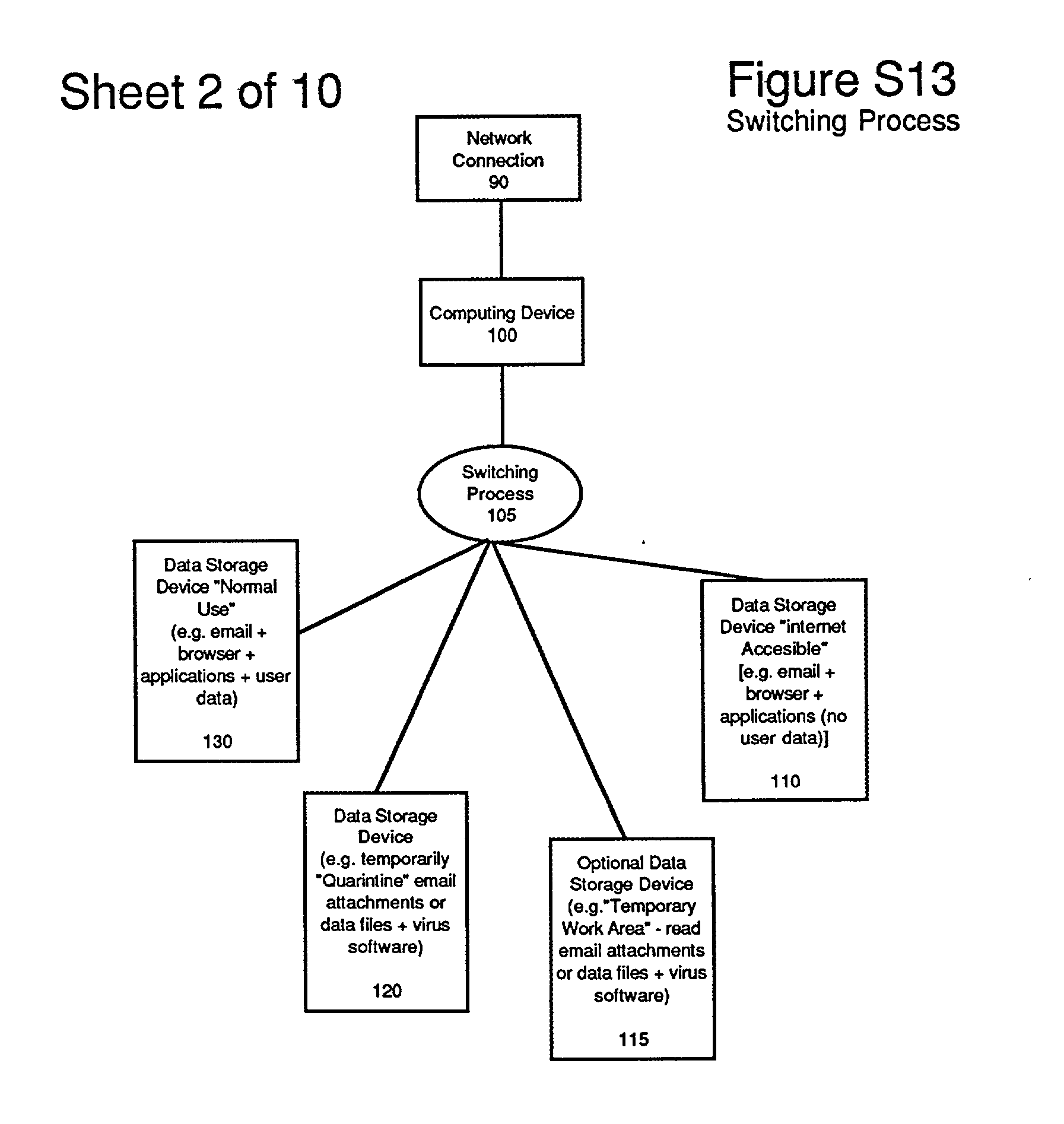 Figure US20020188887A1-20021212-P00032