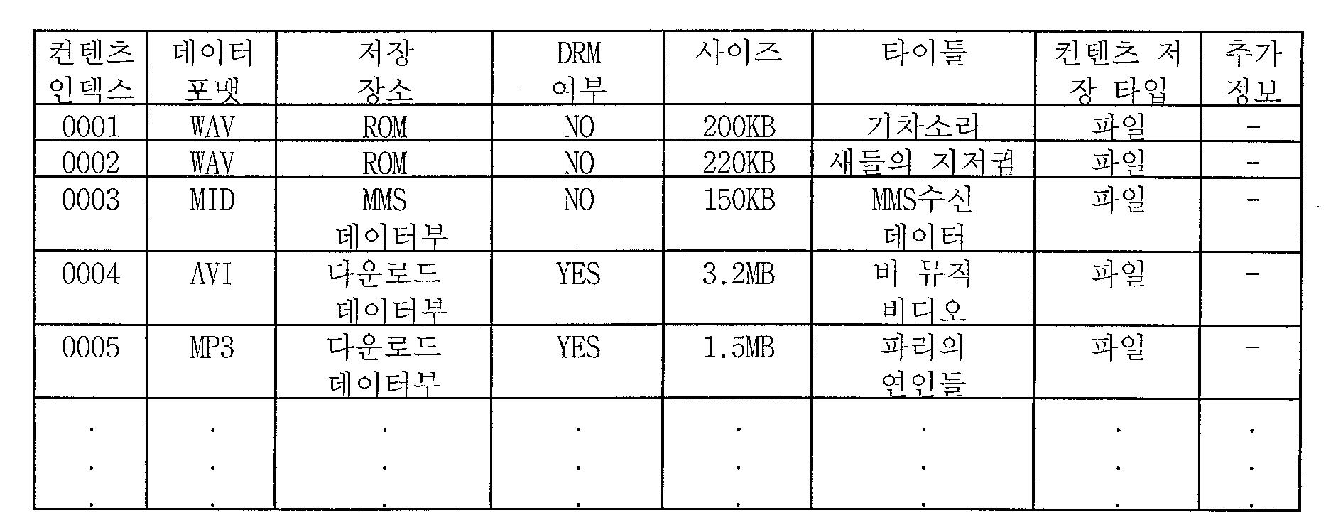 Figure 112004047241758-pat00002