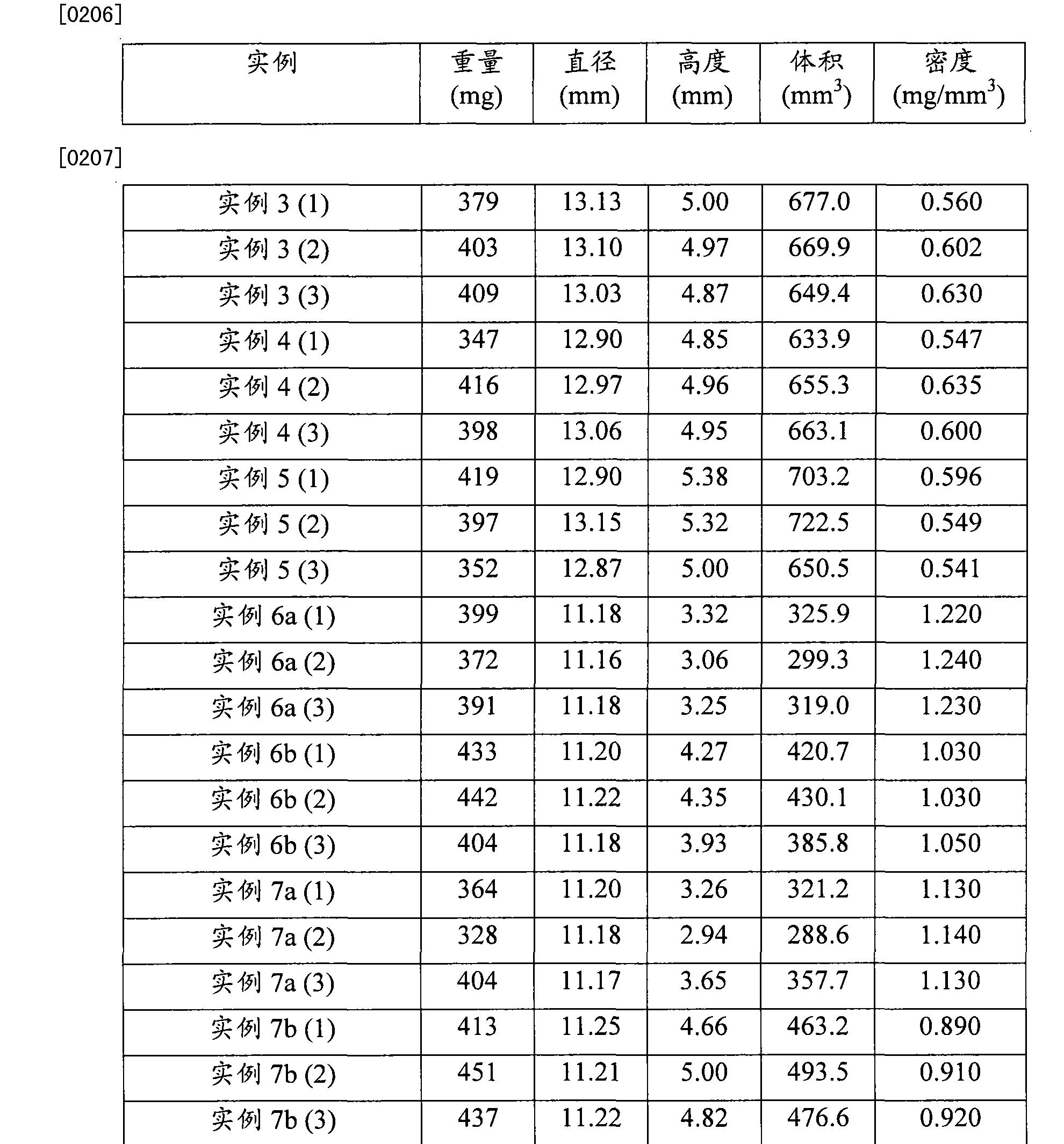 Figure CN102665692BD00241