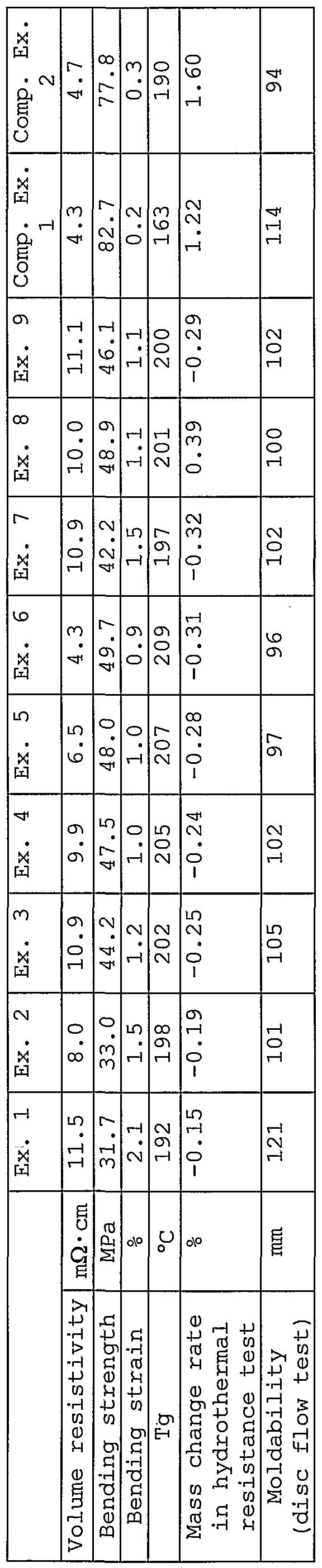 Figure imgf000050_0002