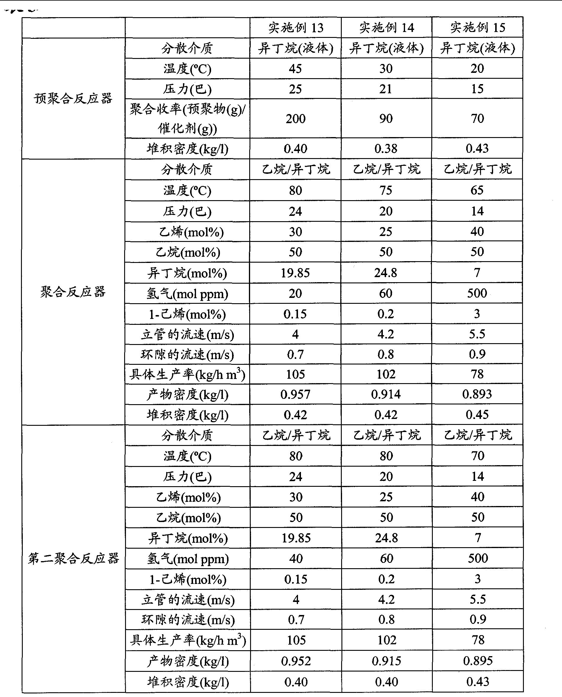 Figure CN102574937BD00181