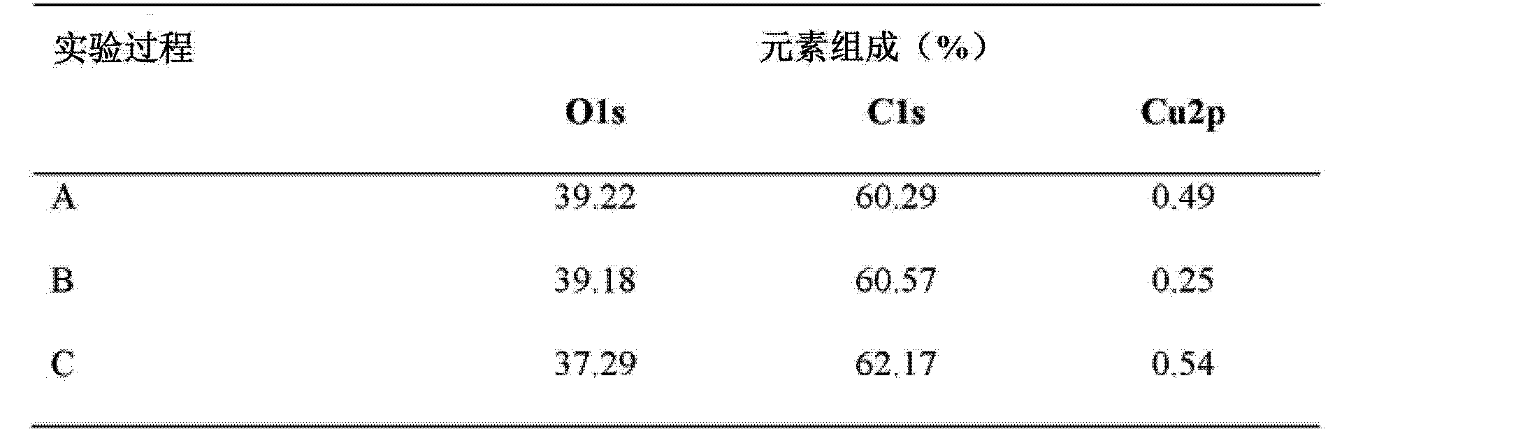 Figure CN103338858AD00121