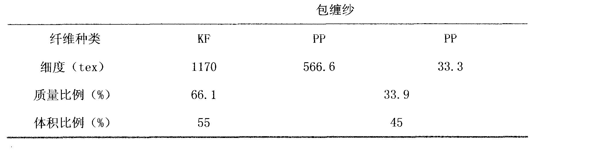 Figure CN102152554AD00104